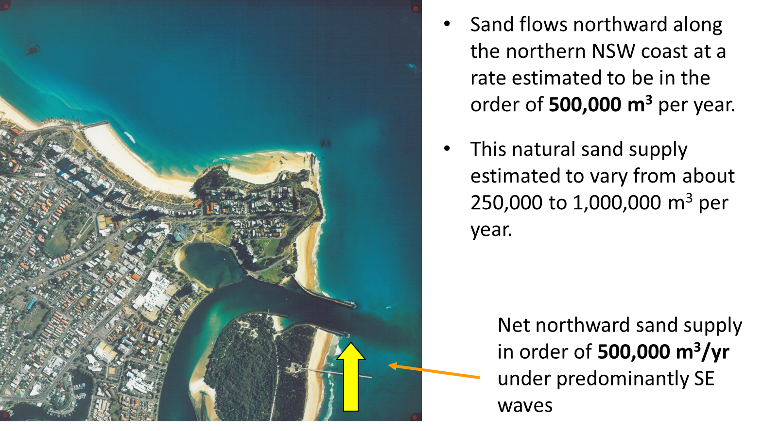 Vertical aerial photograph of the project area with an arrow to show the direction of net northward sand supply under predominantly south east wave conditions